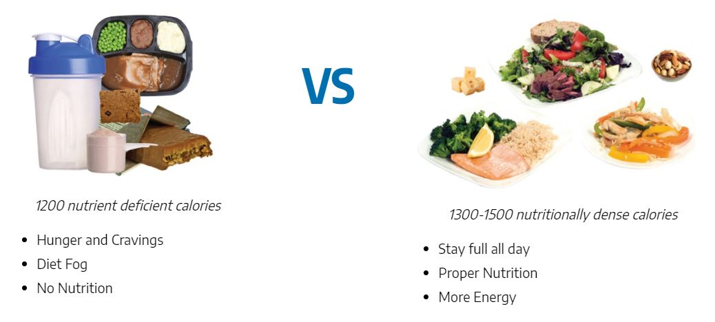 Golo diet - nutritionally dense calories