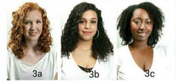 3a, 3b and 3c curly hair types