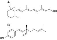 Retinol and Bakuchiol structure comparison